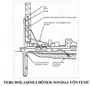 su-sondaji-3